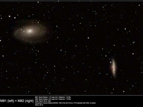 M81 + M82