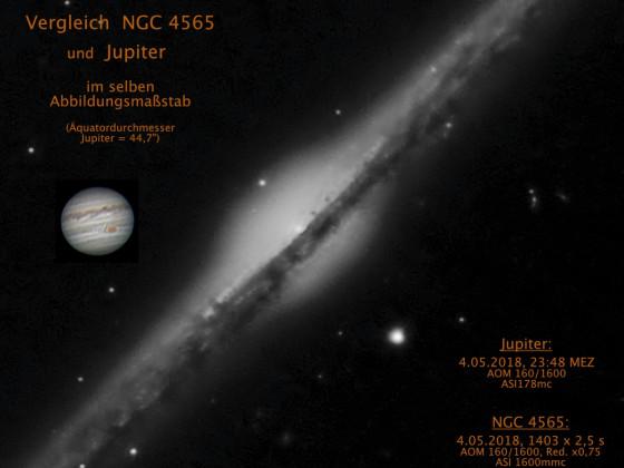 NGC 4565 vs. Jupiter