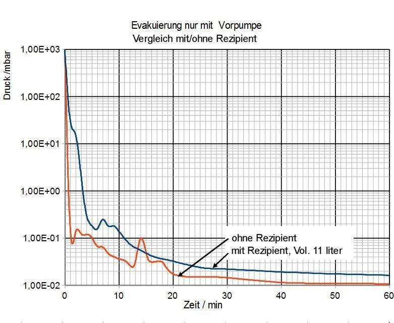 Astronomie Forum - ASTROTREFF - Der Treffpunkt mit Foren und ...